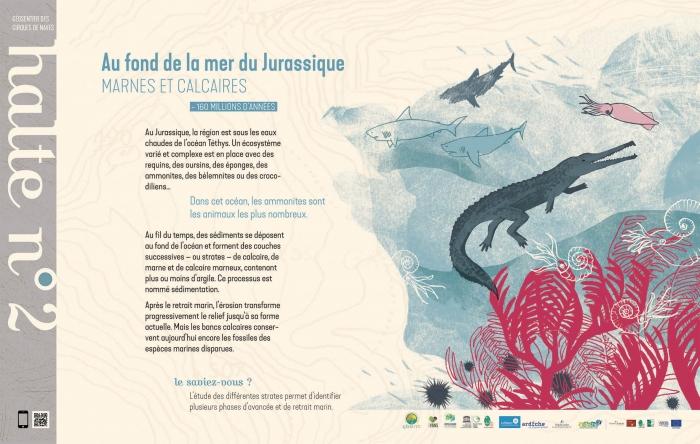 sentier géologique cirques de Naves- mer du jurassique